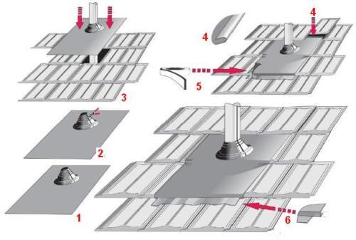 roof flashing installation instructions